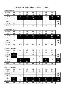 東京都少年剣道大会20150301