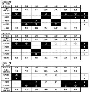 東京都少年剣道大会 2016.3.13